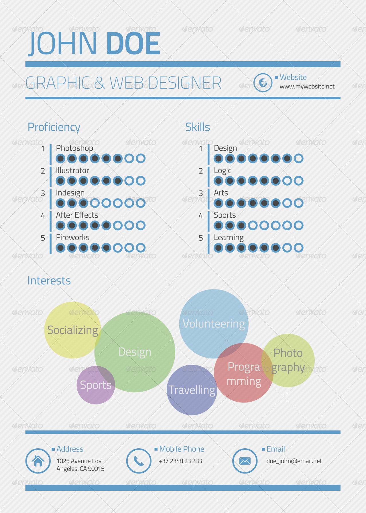 Infographic Curriculum Vitae Resume Elements Ad Curriculum