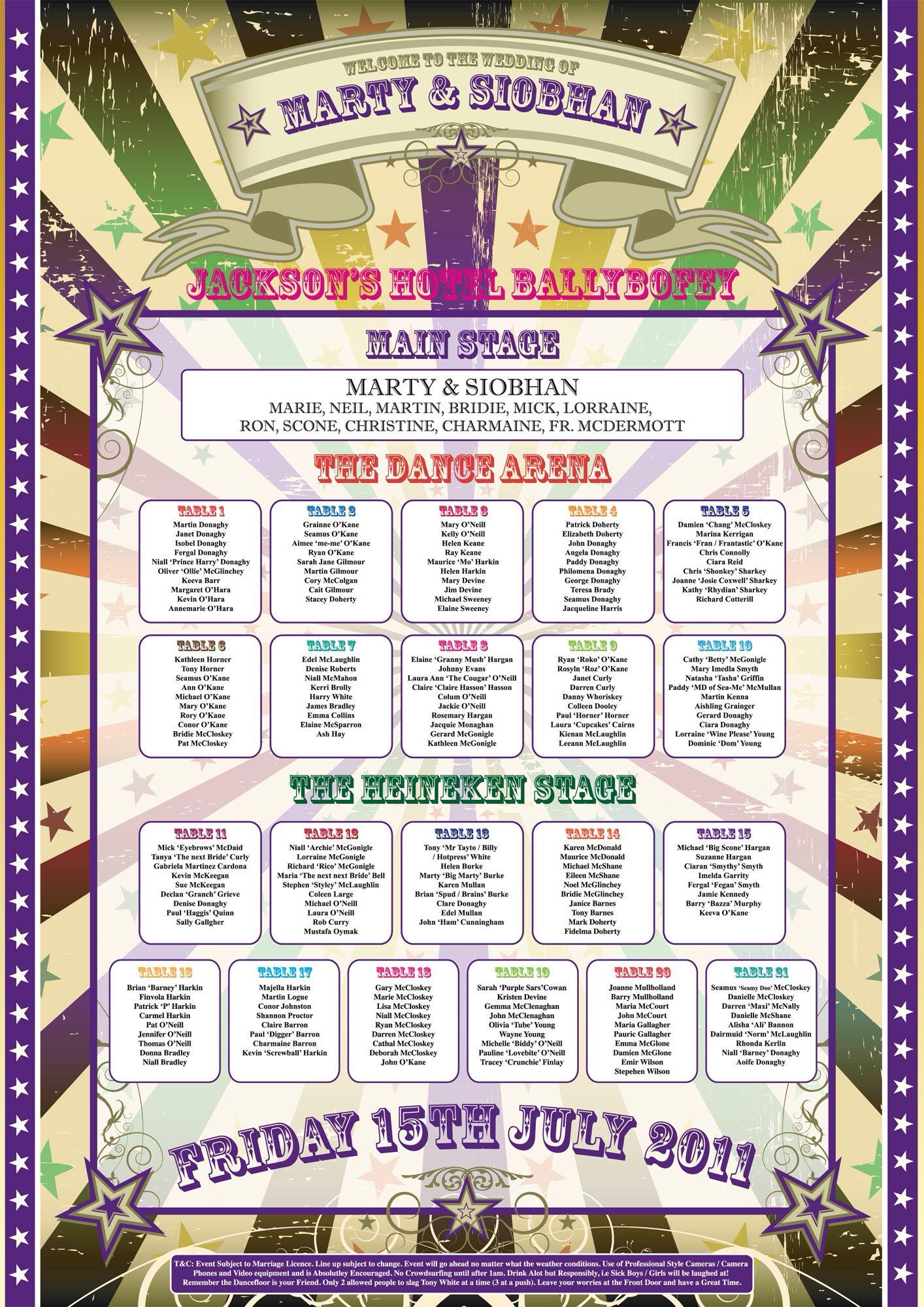 Circus theme table plan. | Wedding Table Plan & Welcome sign ...
