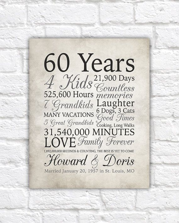Gifts For 60th Wedding Anniversary: 60th Anniversary Gift, 60 Years Married Or Any Year, Gift