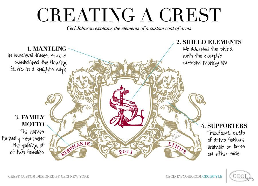 Creating A Crest Ceci Johnson Explains The Elements Of Custom Coat Arms Insprired By Majestic French Estate Where Wedding Was To Be Held