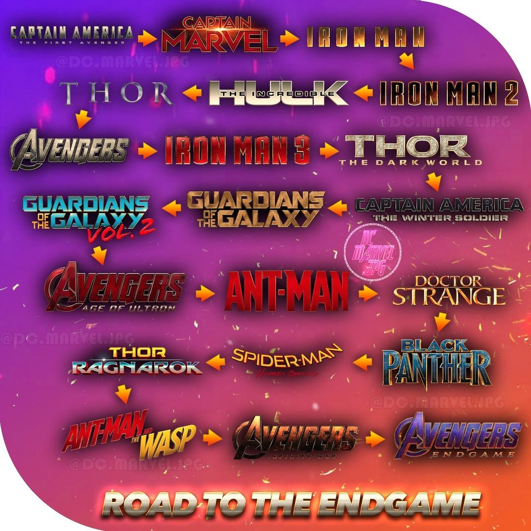 Road To The Endgame Best Order To Watch The Marvel Movies Right Before Avengers Endgame You H Marvel Avengers Movies All Marvel Movies Marvel Movies In Order