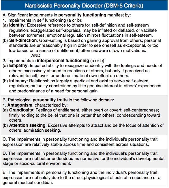 Rosh Review - narcissistic personality disorder - DSM 5