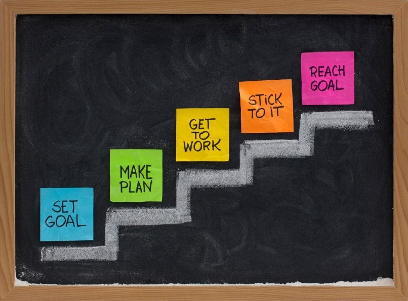 short term goals examples - Google Search productivity  planning