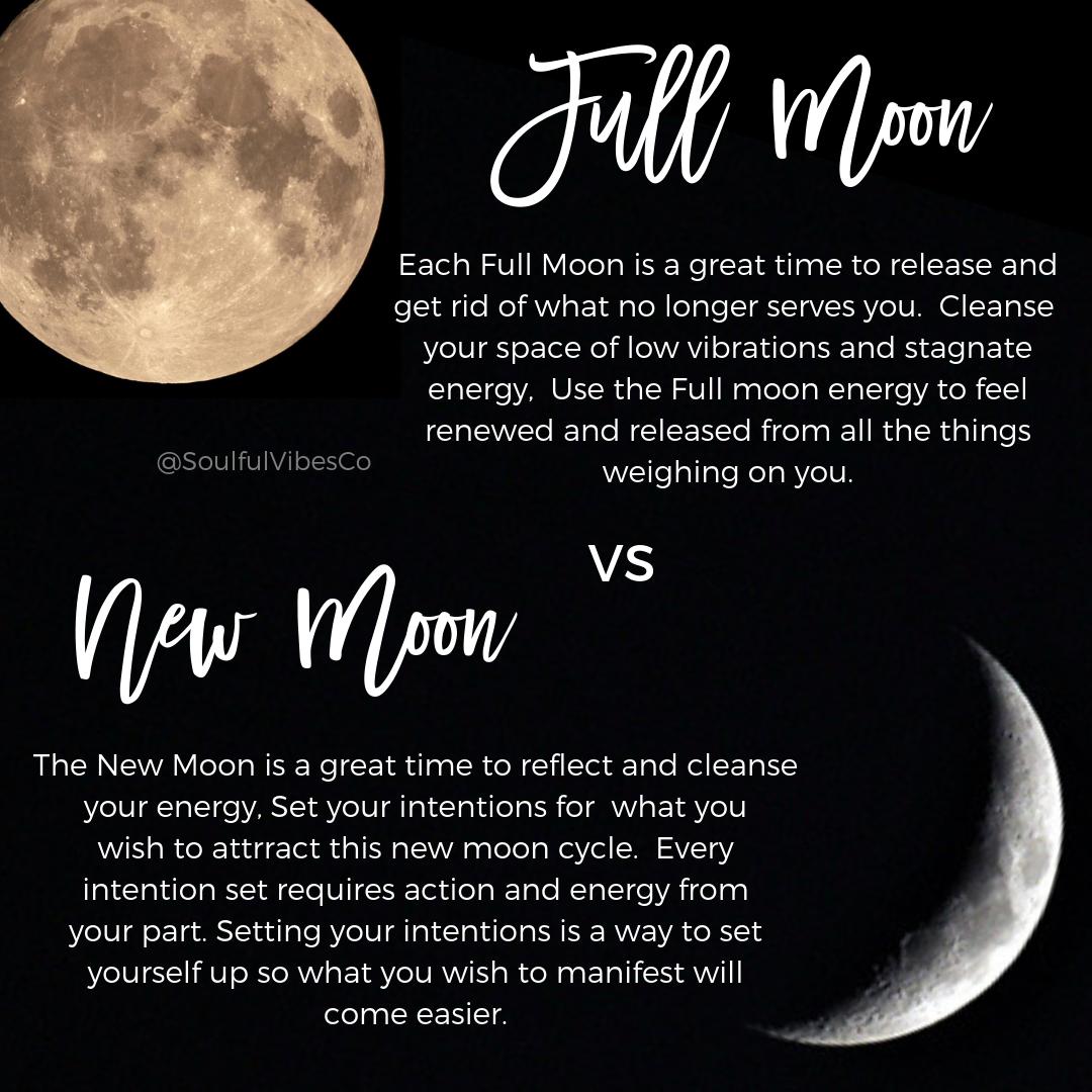 Full Moon V New Moon In
