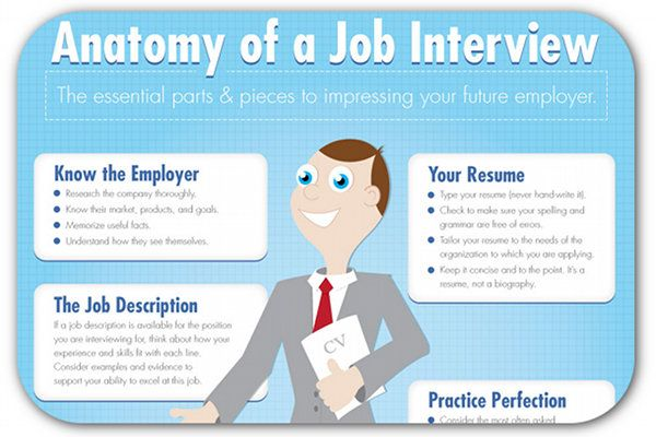 job interview / dos and donts dress for success Pinterest Job