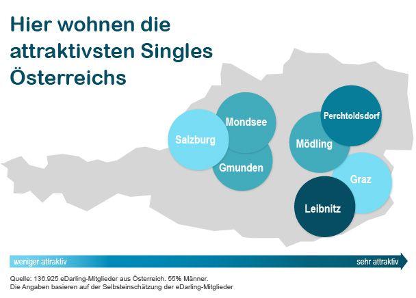 Seniorenglck: Single Senioren finden Gleichgesinnte - menus2view.com
