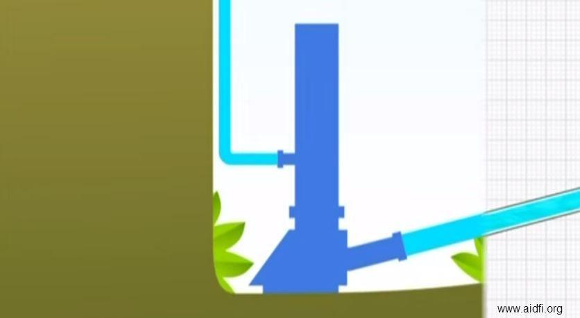Comment construire une pompe à eau qui fonctionne sans électricité - echangeur air air maison