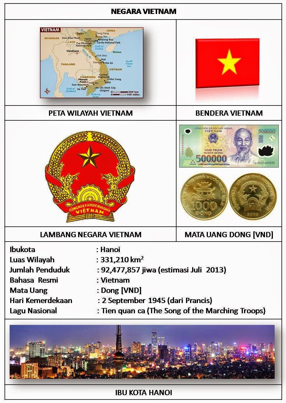 Gambar Bendera Dan Lambang Negara Vietnam