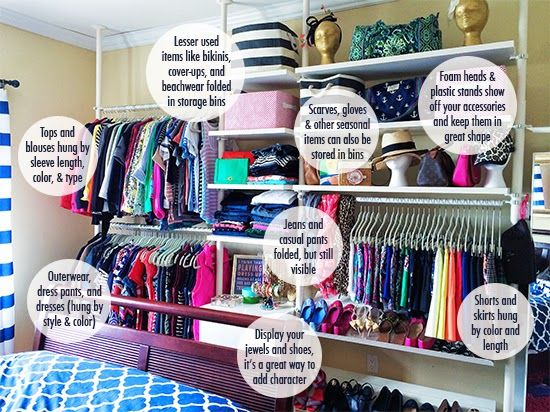 closet care - tips for purging, organizing, streamlining, and