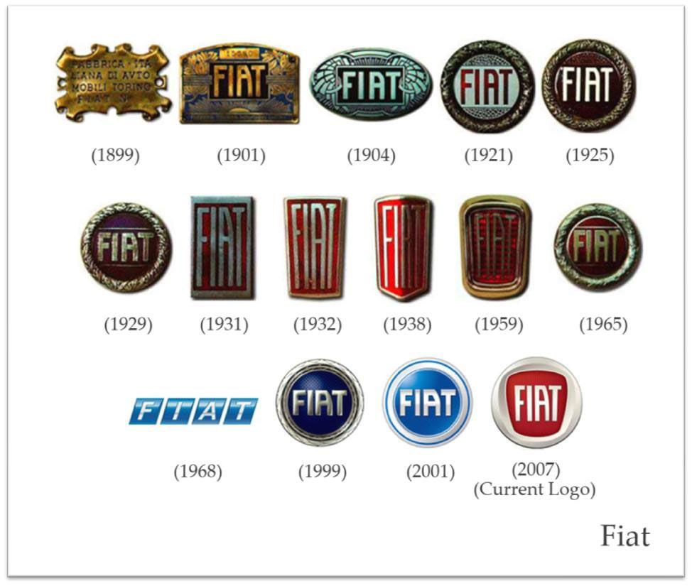 Fiat Logo History With Images Sports Car Logos Fiat Logo