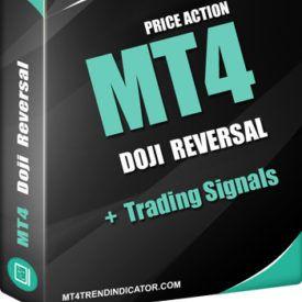 Doji Reversal Indicator Mt4 Trend Indicator Learning Marketing
