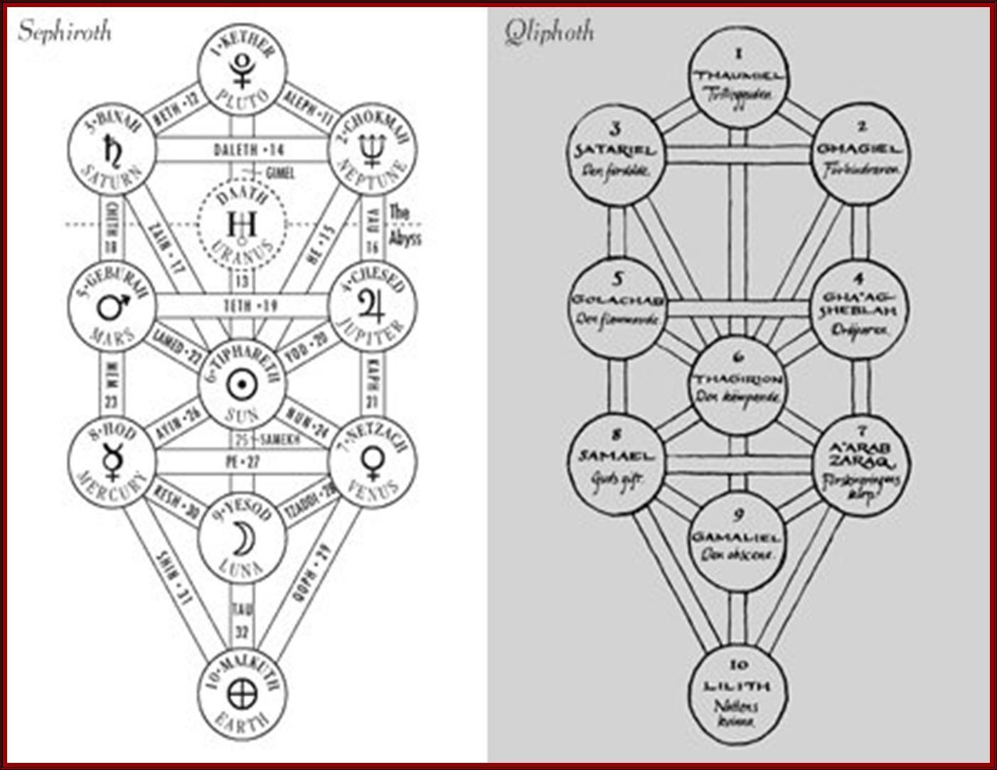 Chaigidel Demone Ile Ilgili Grsel Sonucu Dark Occultdark Circuitry By Brujo On Deviantart Bigdave409