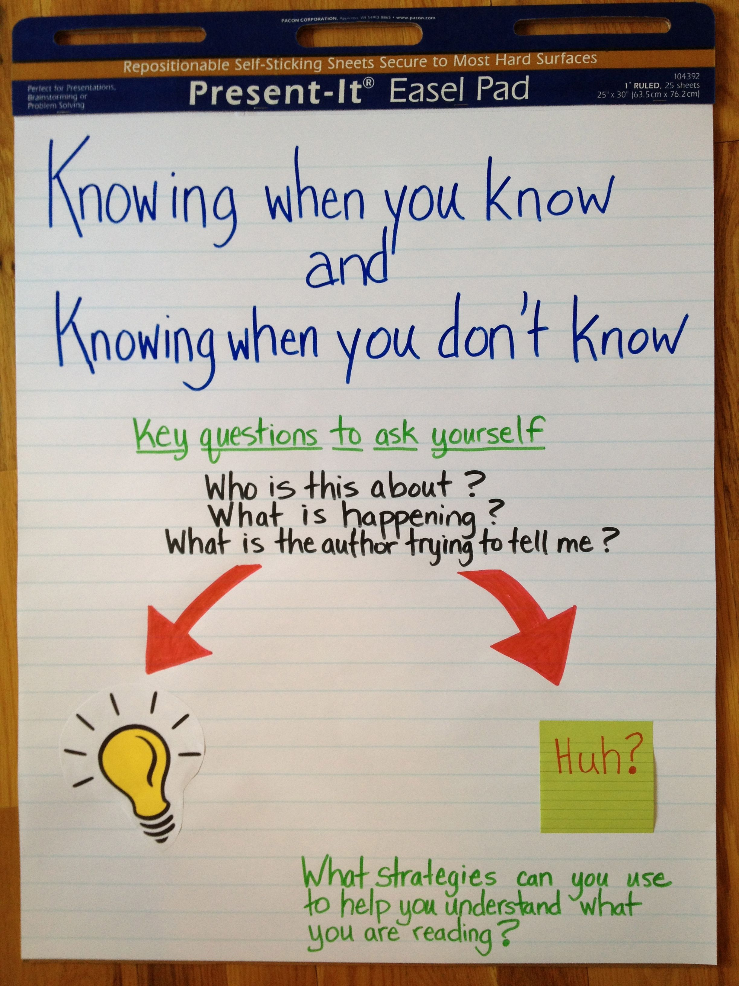 Teaching Students How To Monitor Their Comprehension