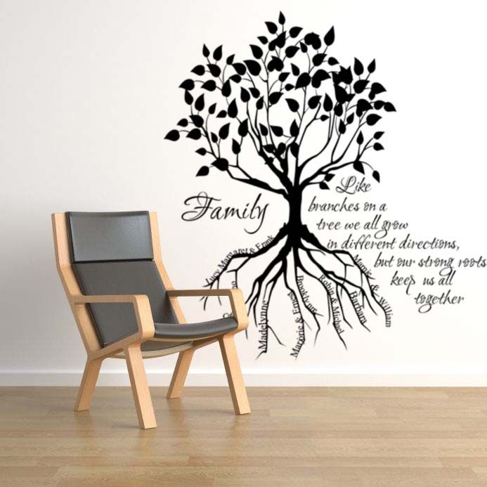 Family Tree Root Names Giant Wall Decal Family Trees