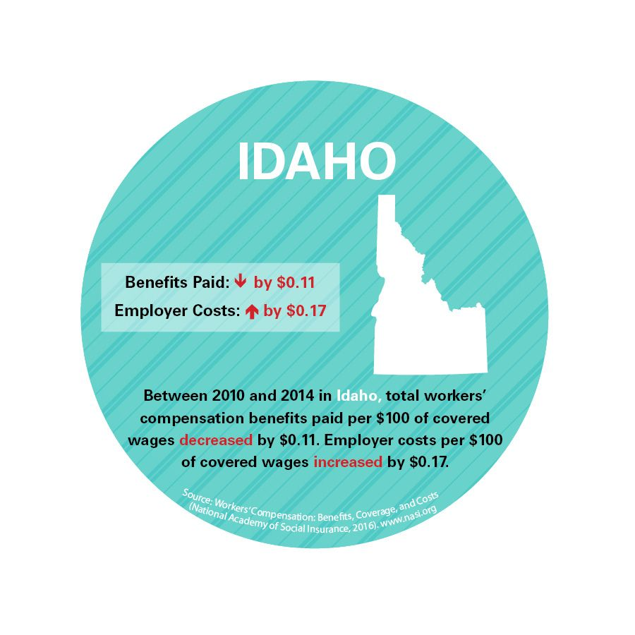 Pin by National Academy of Social Insurance on Workers