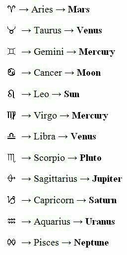 Photo of astrologie name fische horoskop krebs virgo aries libra rechner leo skorpion ……,  #Aries …