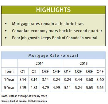 Canadian Mortgage Rate Forcast 2014 2015 Mortgage Rates Mortgage Rate