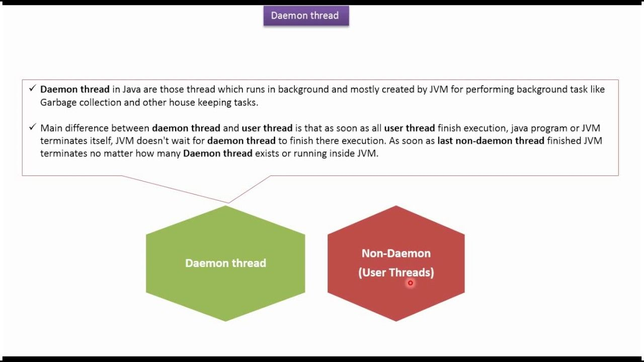 Java Tutorial: Java Threads (Daemon thread in java | Java