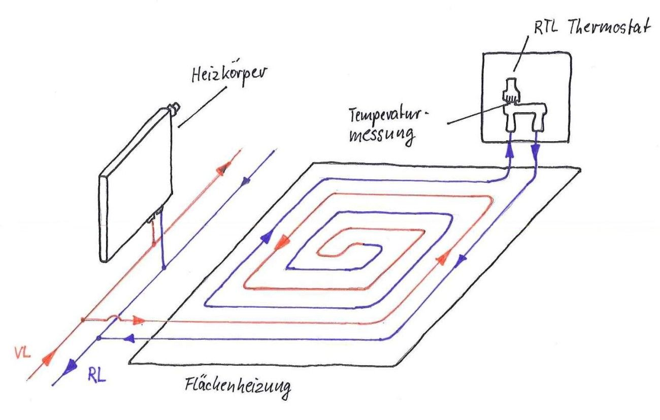 eine fu bodenerw rmung kann mit den systemtemperaturen der heizung betrieben werden und befindet. Black Bedroom Furniture Sets. Home Design Ideas