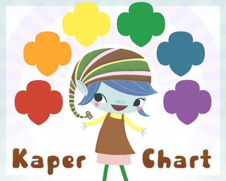 Image Result For Brownie Kaper Chart Template Printable Brownie