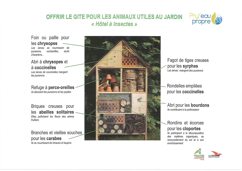 Plan maison hotel insectes ventana blog - Maison a insectes plan ...