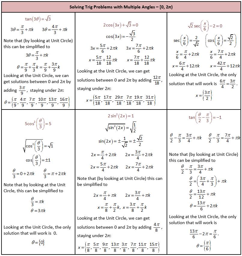 trig Hausaufgaben