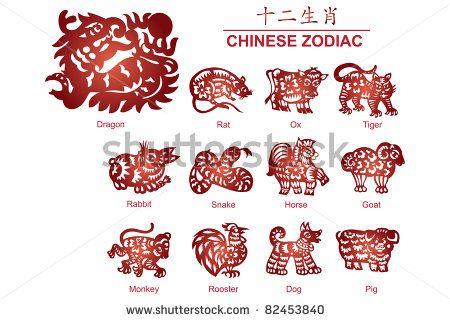 chinese zodiac - stock photo