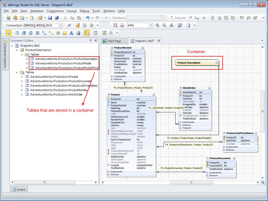 30 Auto Sql Diagram Tool Bookingritzcarlton Info Relationship Diagram Sql Sequence Diagram