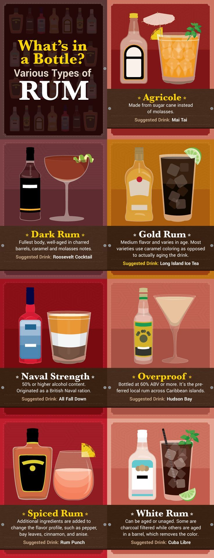 If Rum Were A Friend Of Yours It Would Be The Fun One Alcohol Rum Rum Drinks