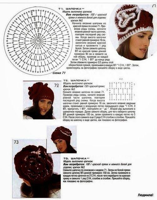 Esquemas de ganchillo de 6 modelos de gorros para tejer al crochet ...