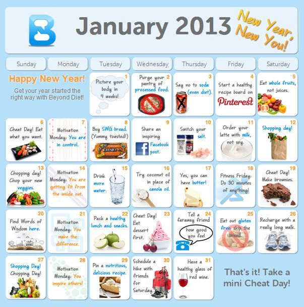 Pin On Beyond Diet Recipes