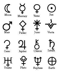 greek astrological symbols