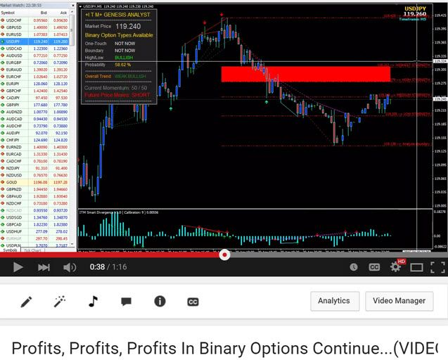 Blogger binary option system forum