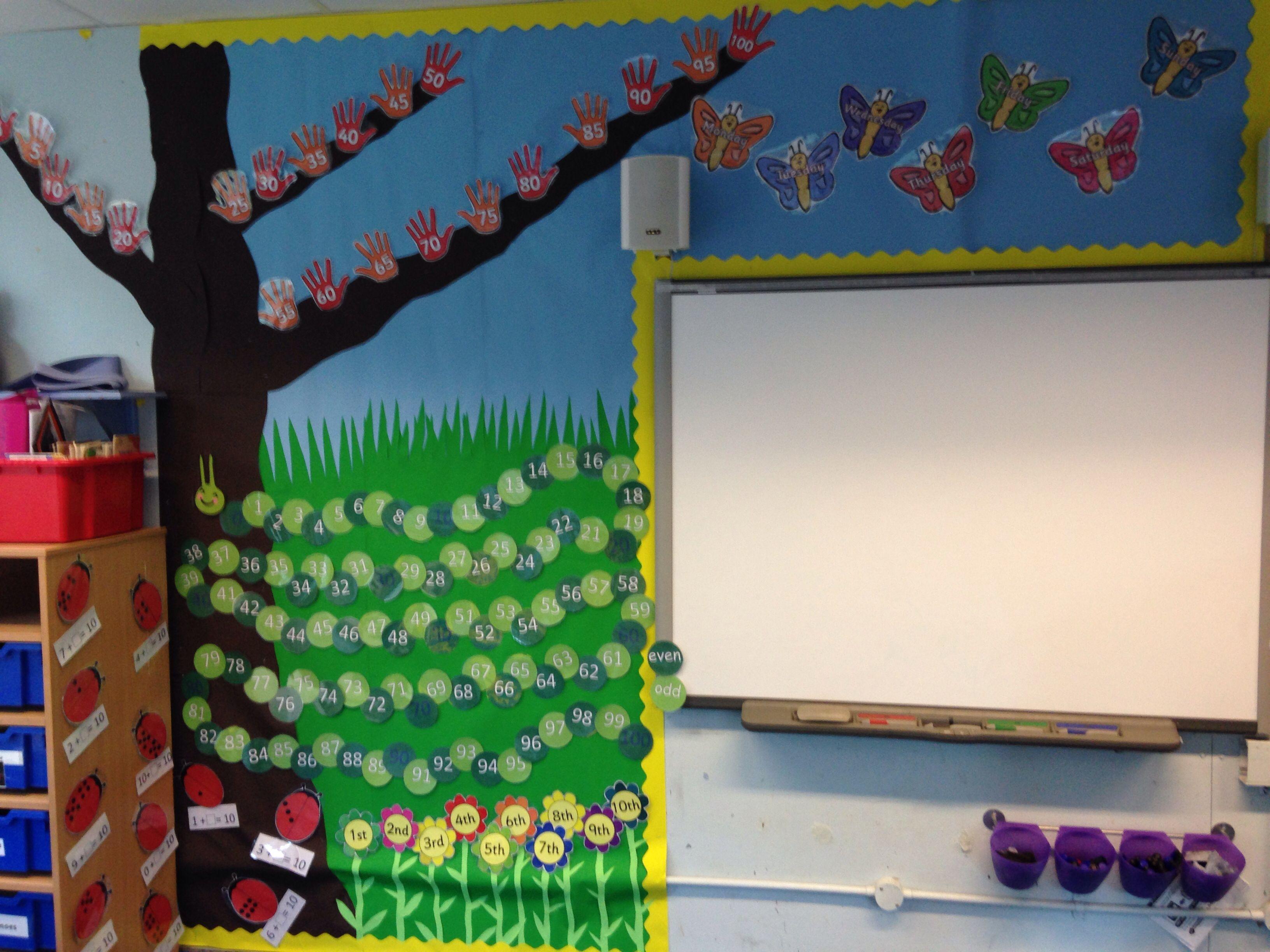 Classroom display maths numeracy working wall maths for Garden display ideas
