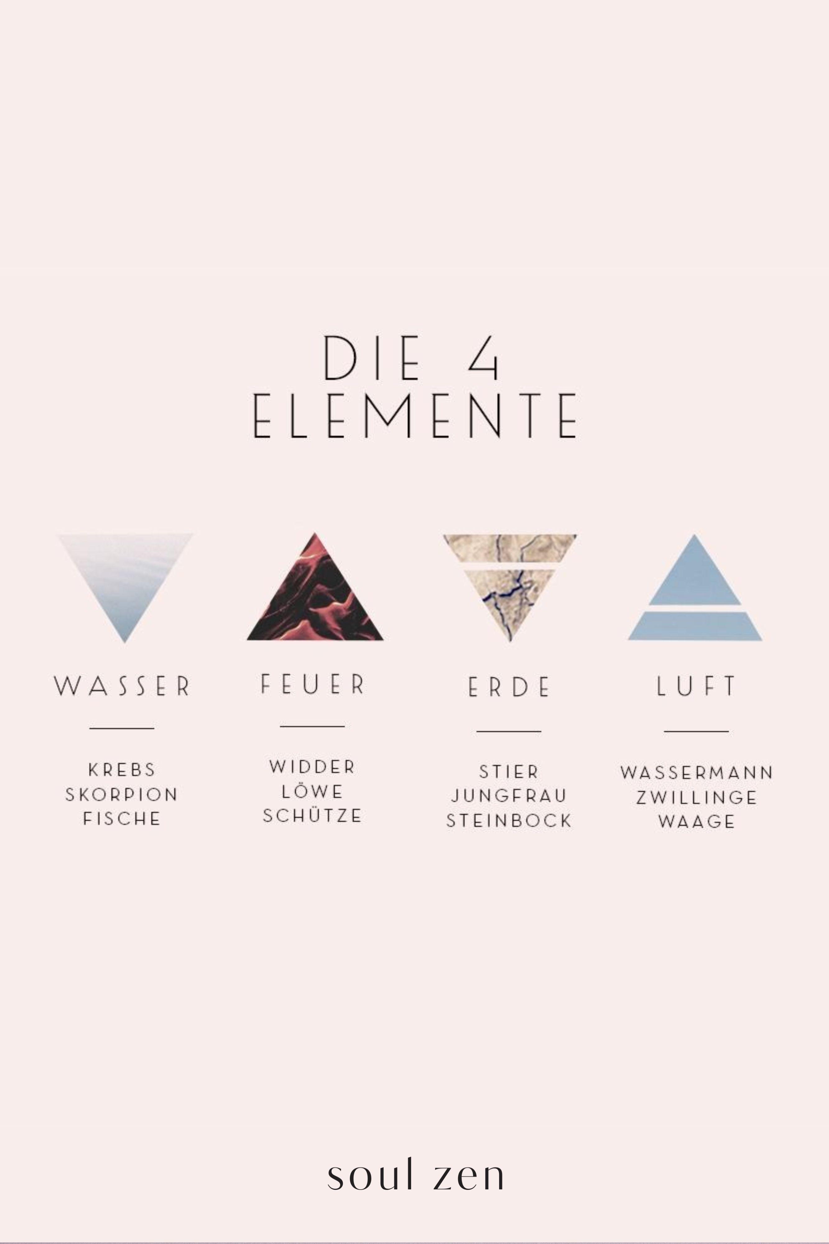 Die 4 Elemente | Wasser | Feuer | Erde | Luft | Jetzt auf