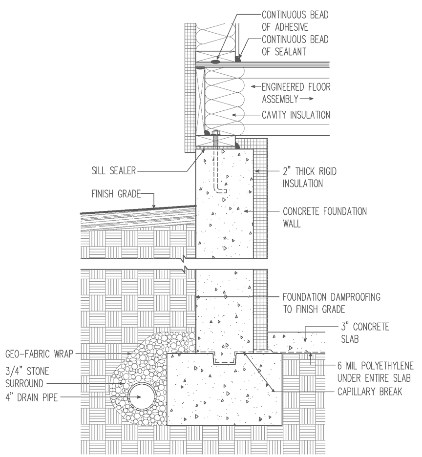 Crawl space 864 936 building science for Crawl space foundation design