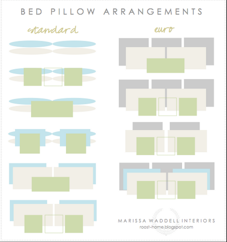 Decorative Bed Pillow Arrangement : Top Tips for Arranging Pillows on Your Bed - Functional and Decorative Pillow arrangement ...