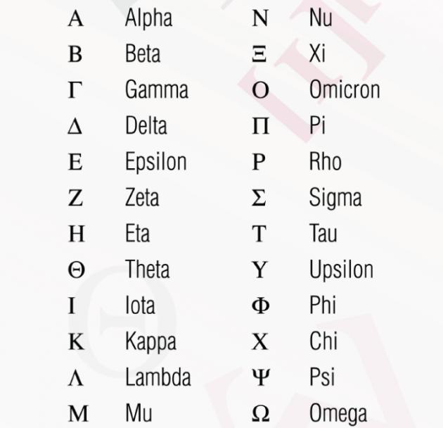 Letras Griegas Meme Griego Caligrafía Y Letras