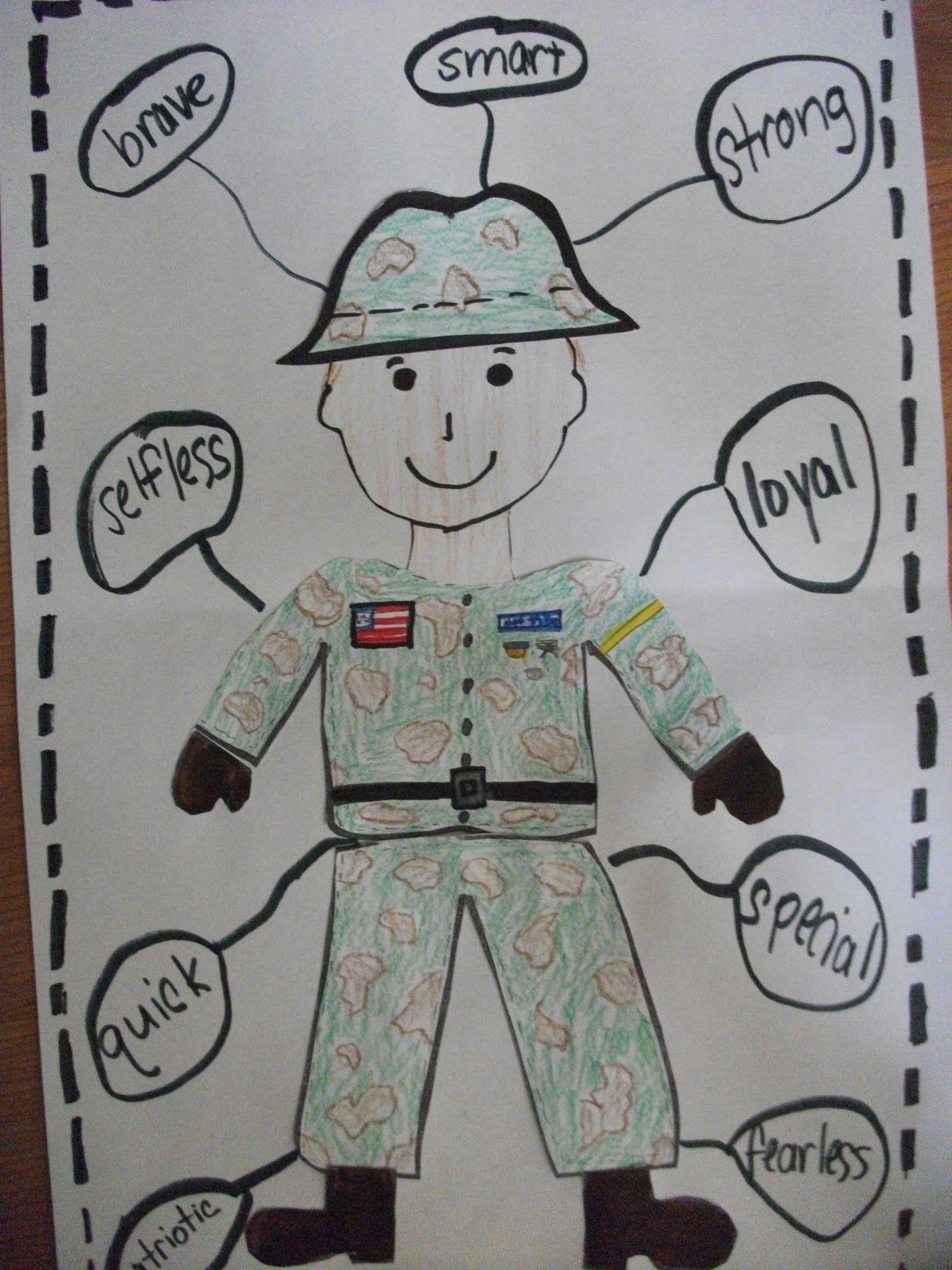 I Love 1st Grade Veterans Day Veterans day activities