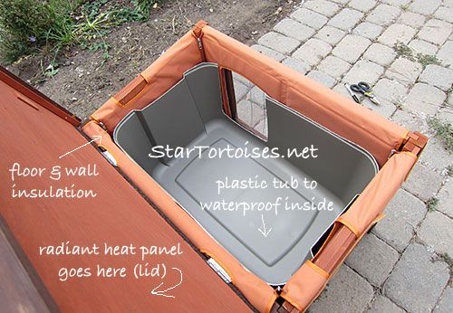 Waterproof Insulated Dog House Pets Torto