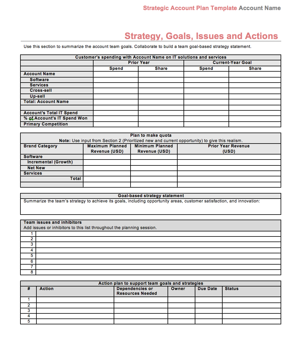 Strategic Account Plan Template Download At Four Quadrant Simple Business Plan Template How To Plan Sales Strategy