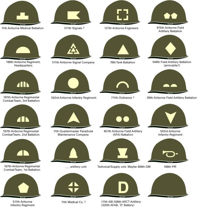 Pin By Ryan Mcphee On Military Insignia Camouflage American Military History British Army Uniform Military Ranks