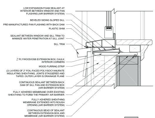Pin On Mudroom Back Porch