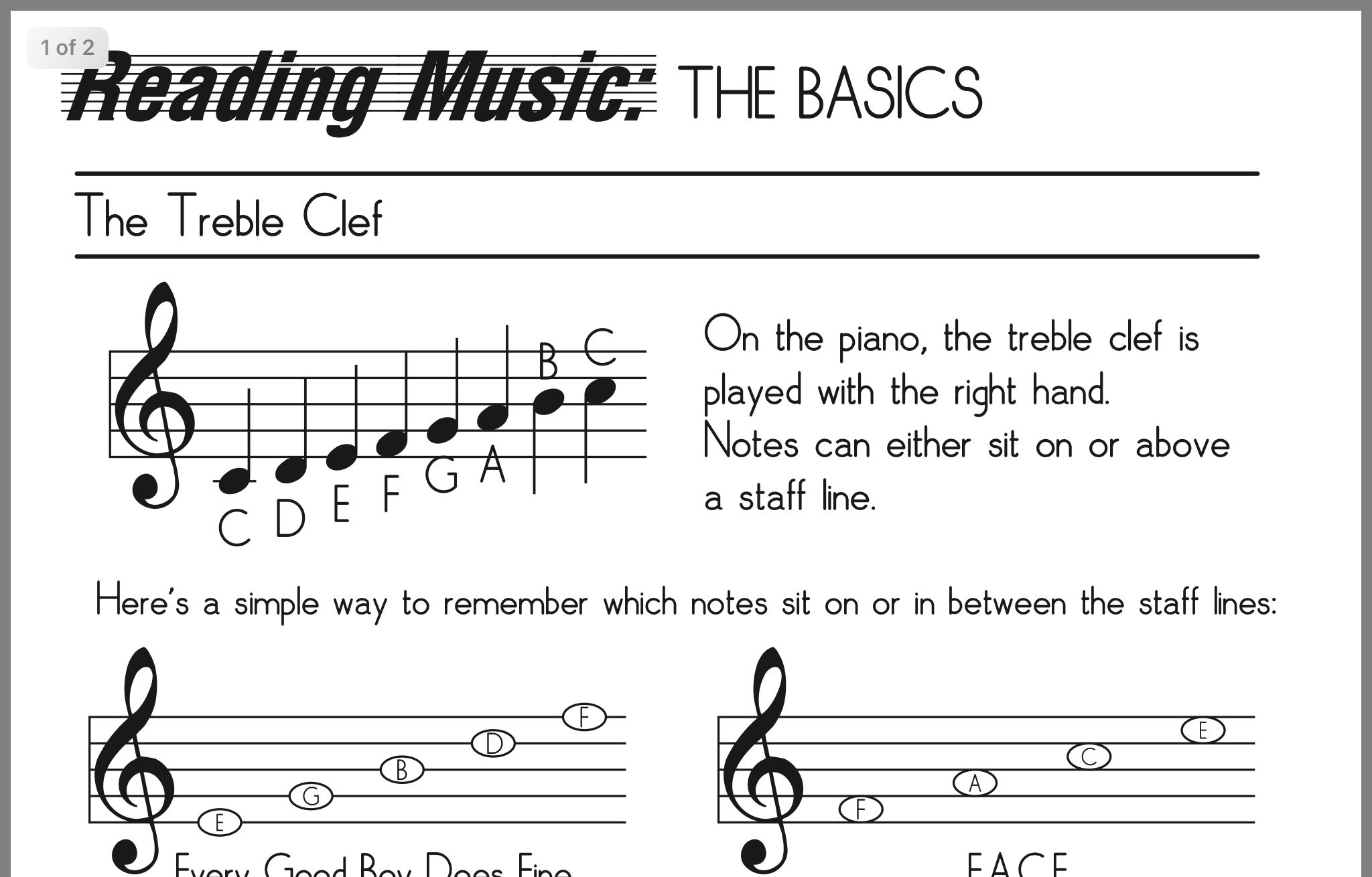 How To Read Piano Notes Education