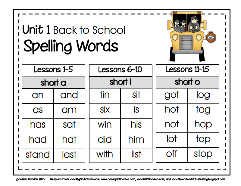 18+ First grade spelling worksheets ideas in 2021