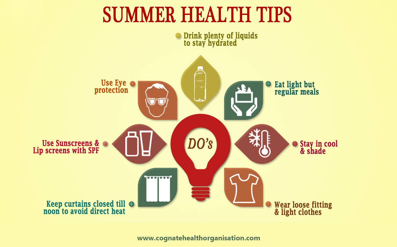 Image result for summer health tips