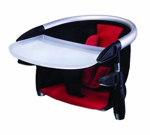 Epingle Sur Practical Baby Stuff