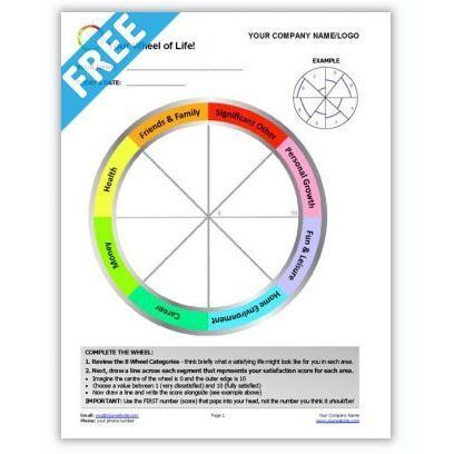 Elevate Your Sessions- 5 Day Challenge #lifecoachingtools ...