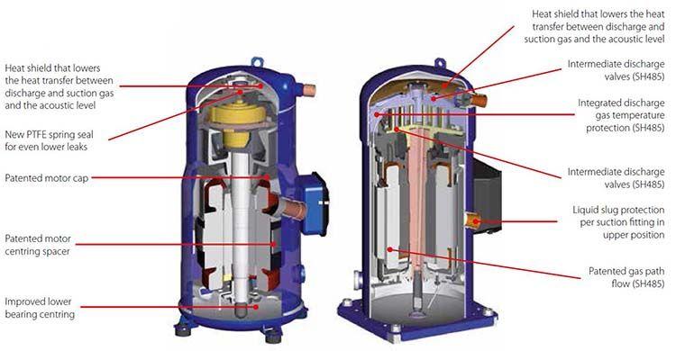 Danfoss Tf4clx Wiring Diagram. . Wiring Diagram on