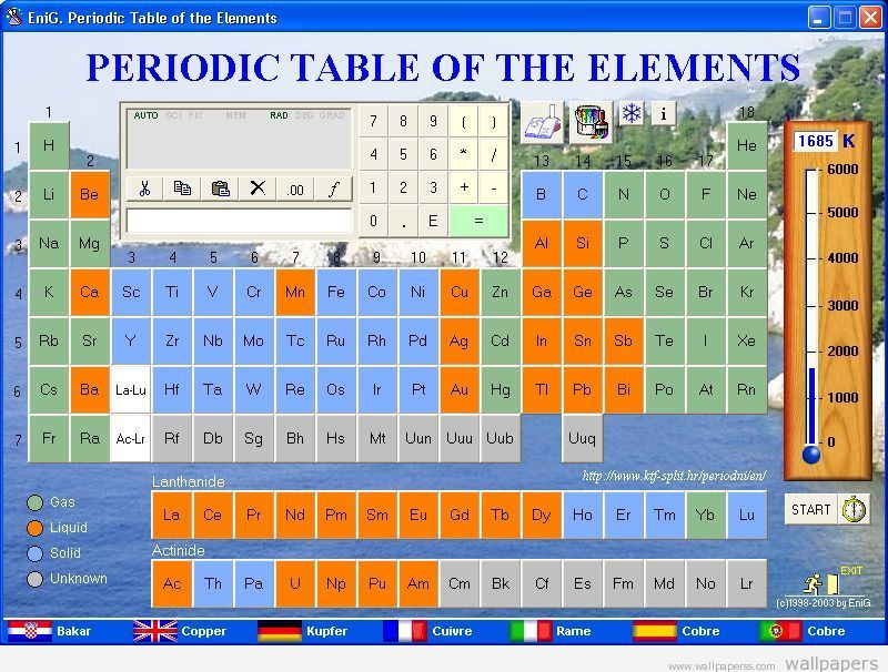 periodic table of elements with names | Periodic Table of ...